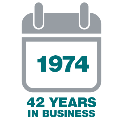 40 Years in Business